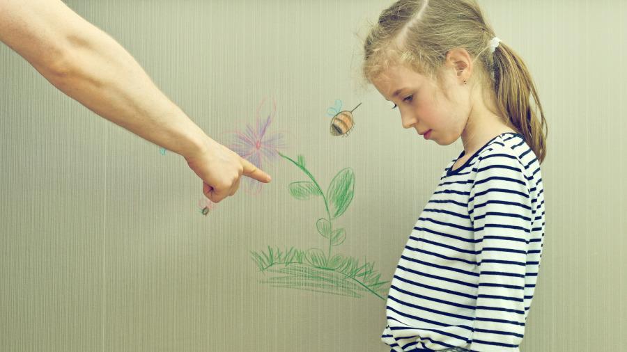 给小孩看几张图就知道父母是否情绪暴躁。