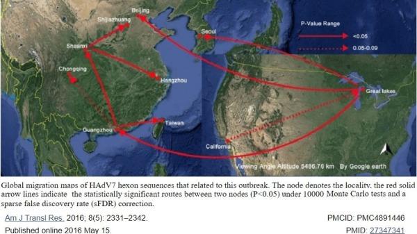 2016年发表的一个病毒模型图显示病毒如何从中国传播到美国的路线。作者之一是中共军官王长军
